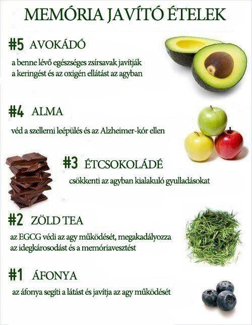 Zsírégető ételek