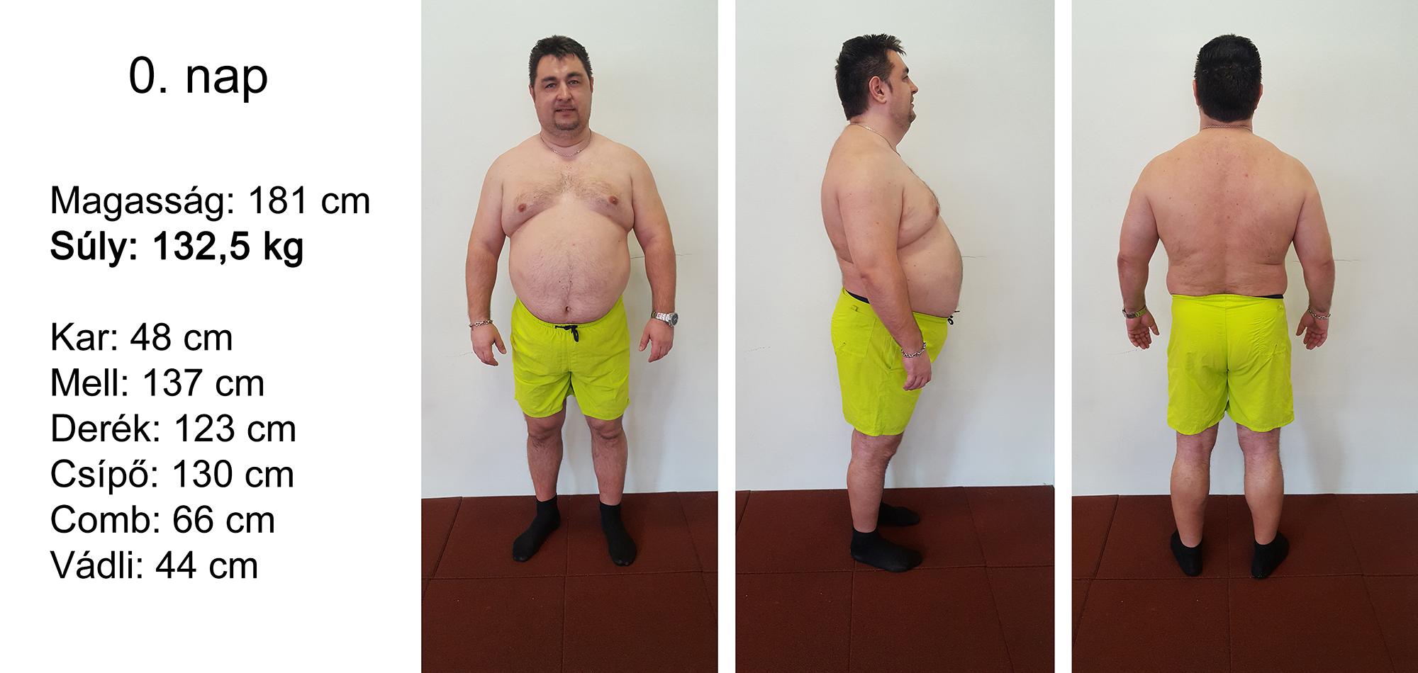 zsírvesztés 4 hónap alatt
