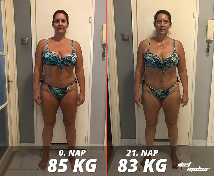 21 napos gyors fogyás eredményei