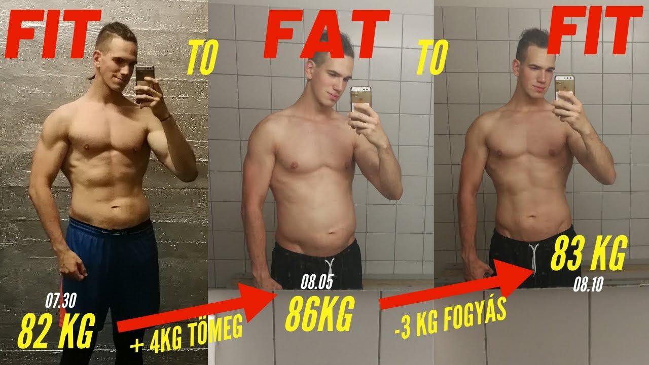 93 kg lefogy - kg fogyás-HOGY? | nlc