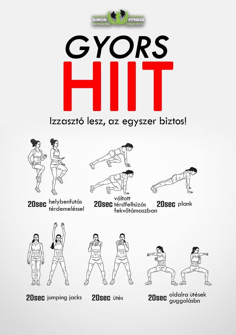Fogyás vs. zsírvesztés | HIIT edzés