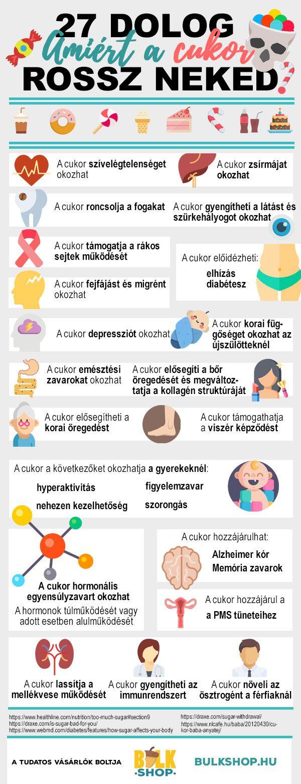 A fogyókúra fejfájást okozhat? | Fitneszguru