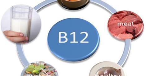 vit b12 hiány okozhat fogyást