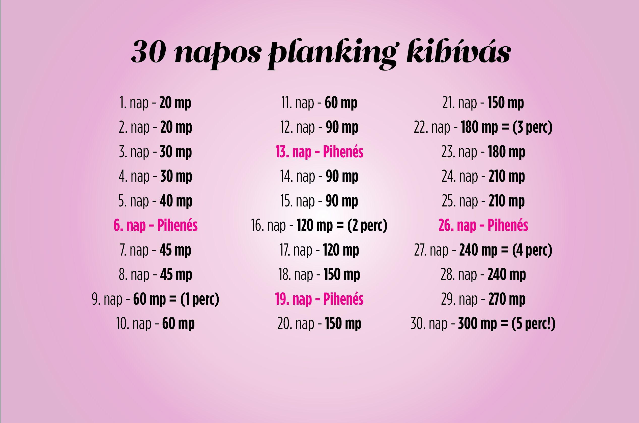 comb karcsúsító 30 napos kihívás