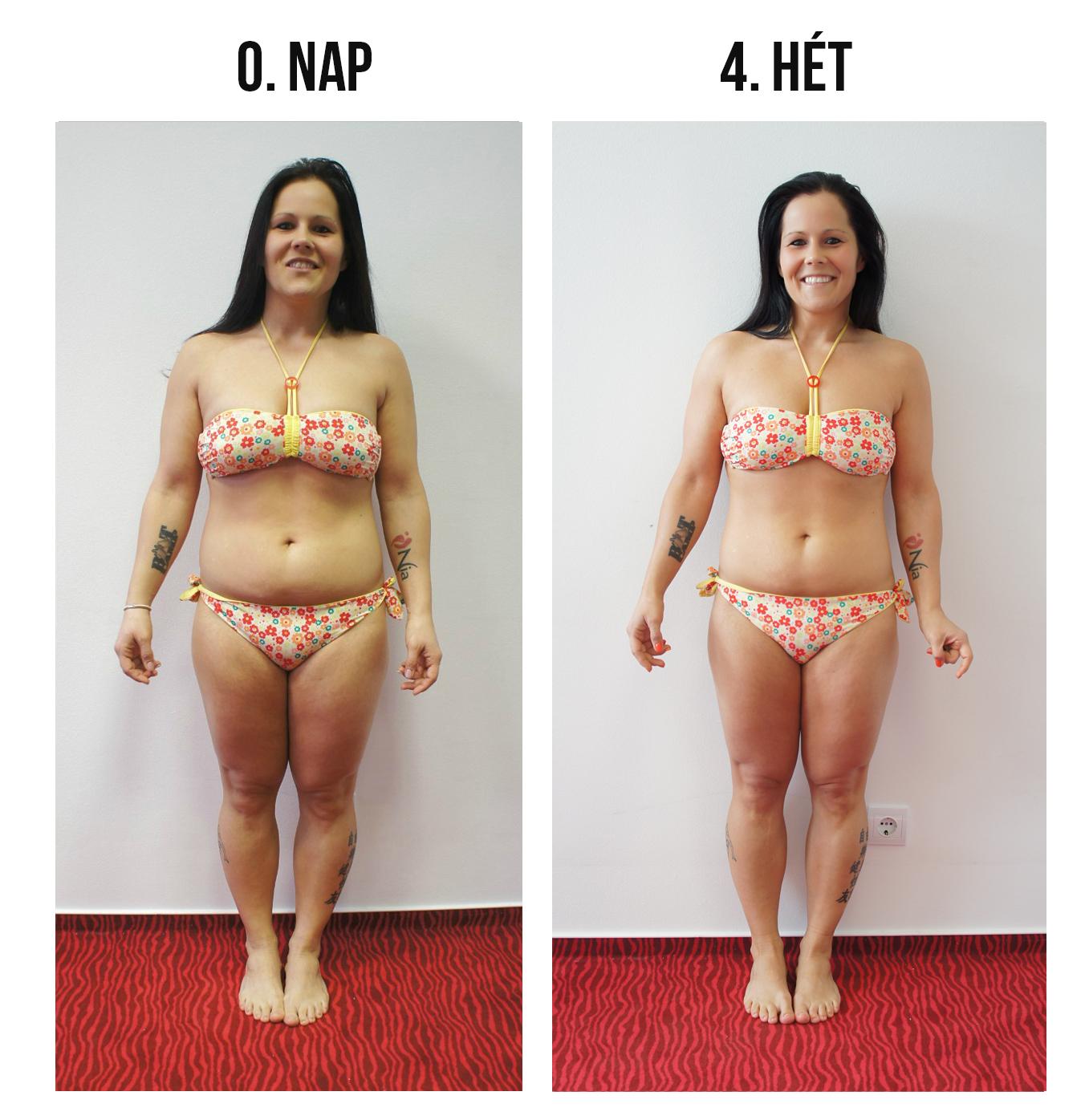 zsírégetés jobb túlsúlyos ember lefogy