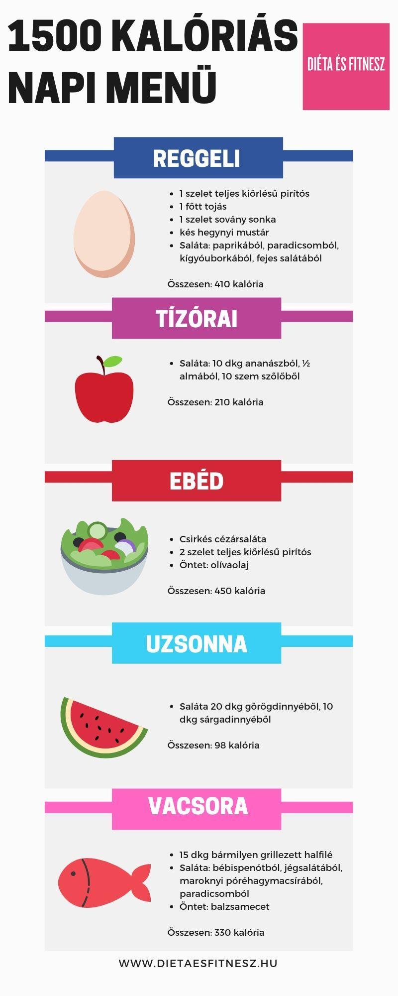 dpp-4 inhibitorok és súlycsökkenés