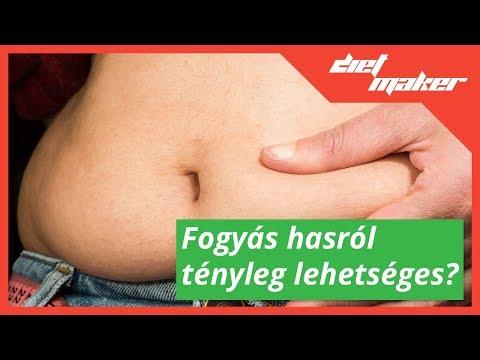 testzsírvesztés ütemterve az alvás lefogy