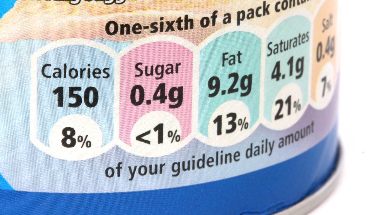 mennyi kcal kell a fogyáshoz